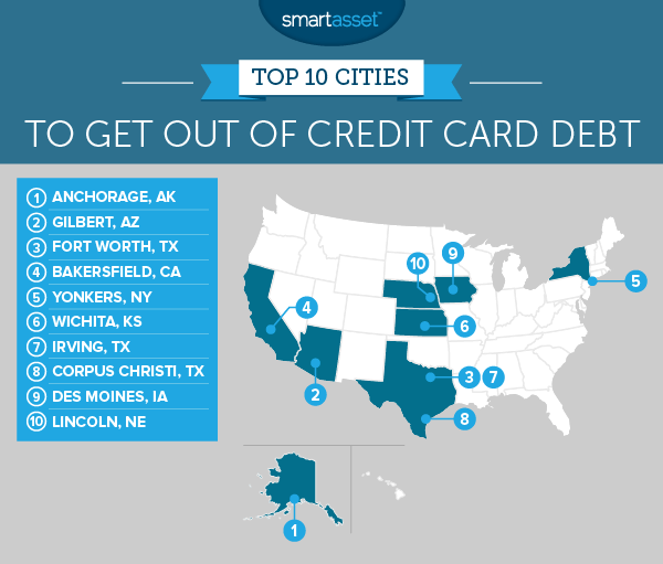 The Best Cities to Get out of Credit Card Debt - 2017 Edition