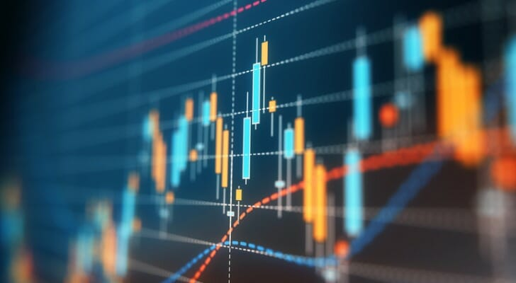 Digital stock chart