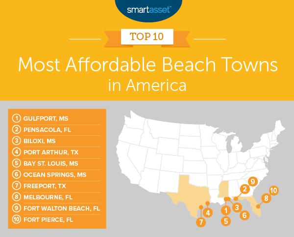 beach towns