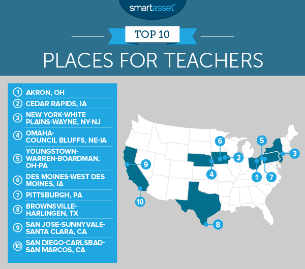 best places for teachers