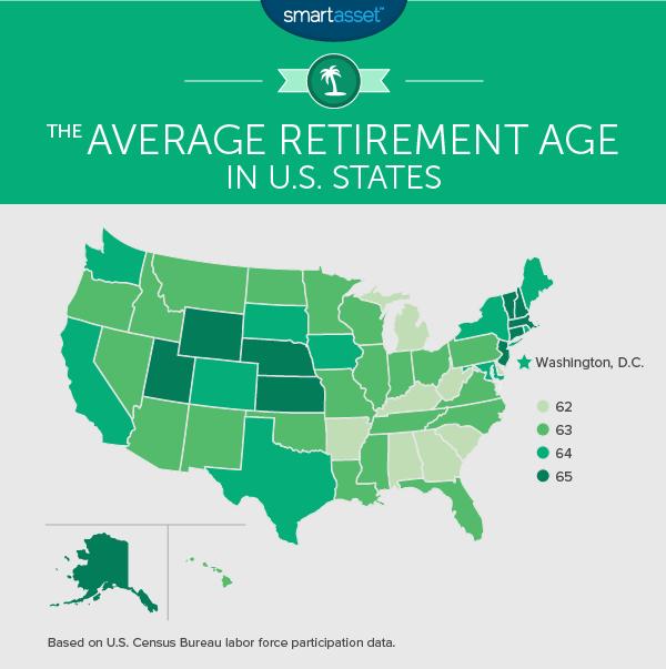 The Average Retirement Age in U.S. States