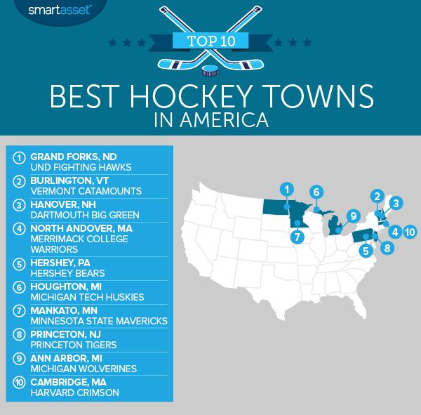 America's Best Hockey Towns of 2017