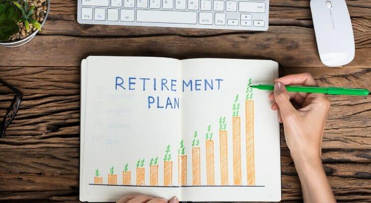 Deferred Retirement Option Plans