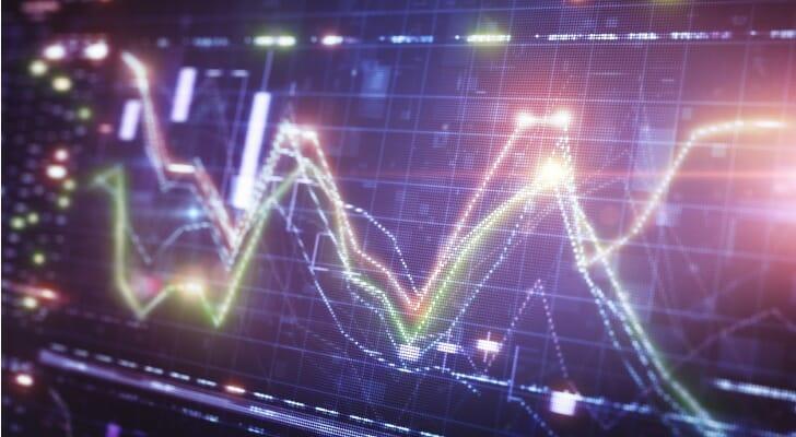 Digital stock price chart