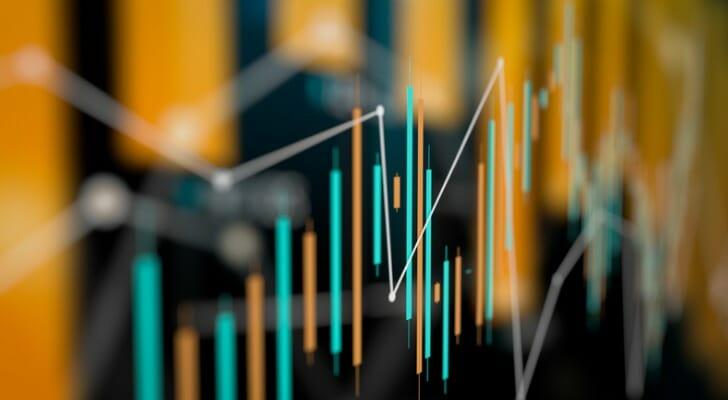 Digital candlestick stock chart