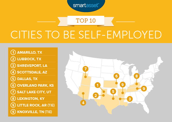Best Cities to Be Self-Employed