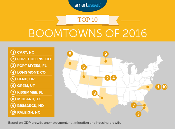 boomtowns 2 map The Top 10 Boomtowns of 2016