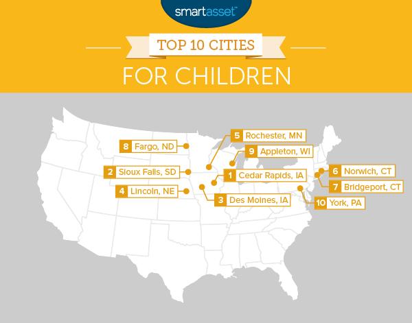 children 2 map The Best Cities for Children in 2015