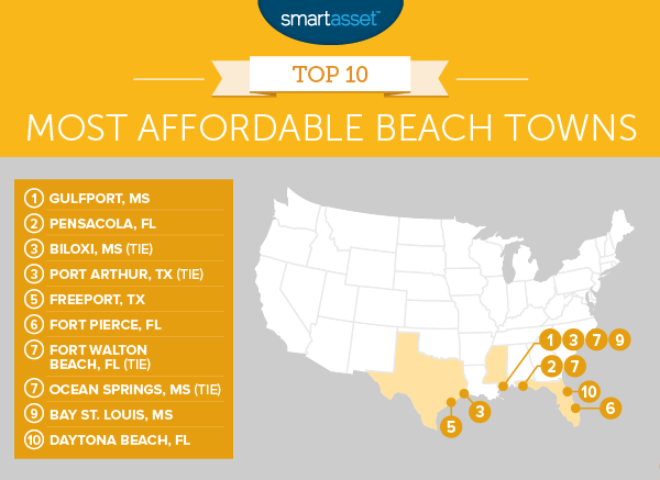 affordable beachtowns 2 map The Most Affordable Beach Towns in 2017