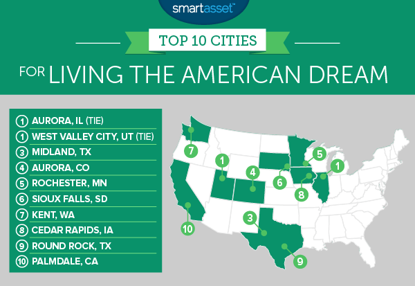 Best Cities for Living the American Dream