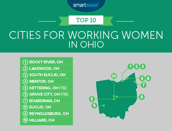 Top 10 Cities for Working Women in Ohio