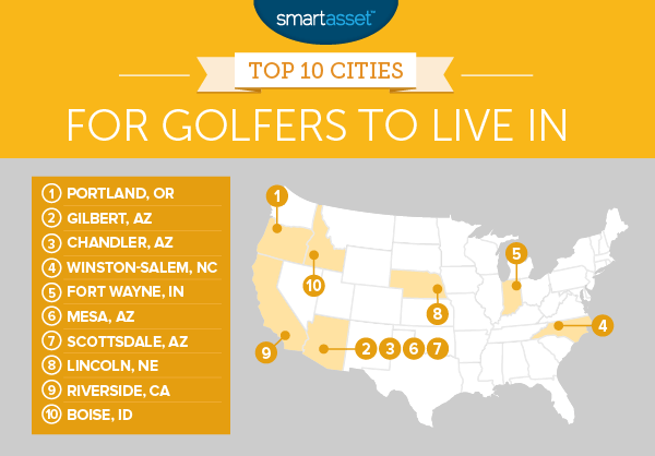 Best Cities for Golfers to Live In