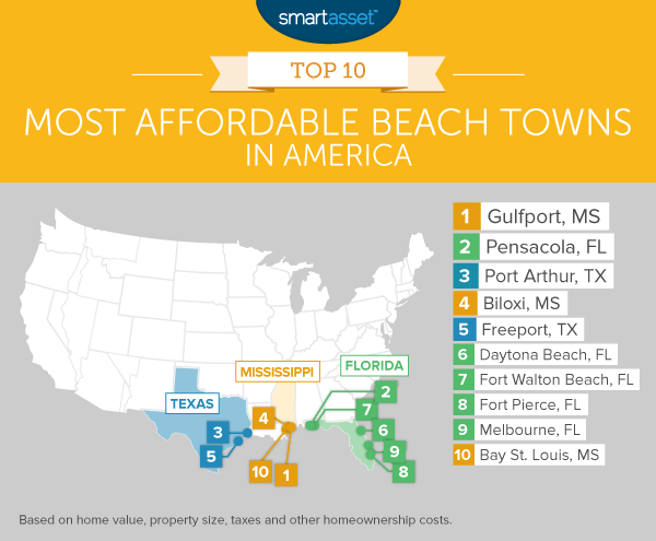 The Most Affordable Beach Towns In SmartAsset - Florida towns map