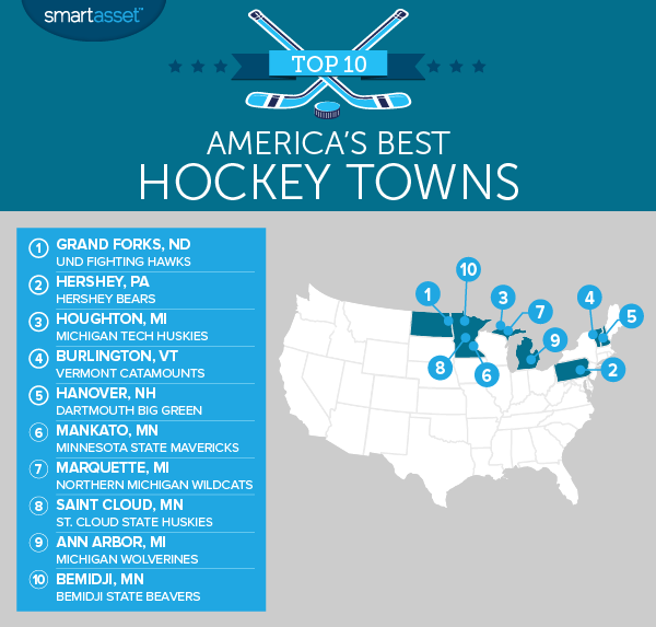 America's Best Hockey Towns