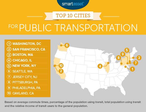 Top 10 Cities for Public Transportation