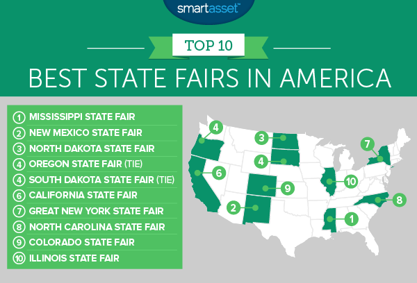 Best State Fairs in America