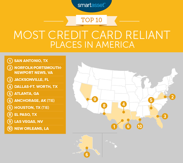 Most Credit Card Reliant Places in America