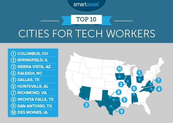 Top 10 Cities to Work in Tech