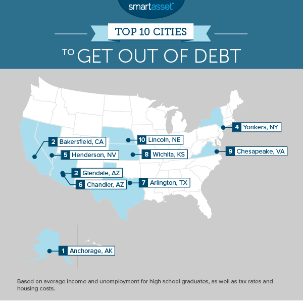 The Top 10 Cities to Get Out of Debt