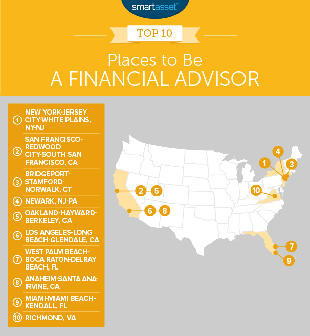 best places to be a financial advisor