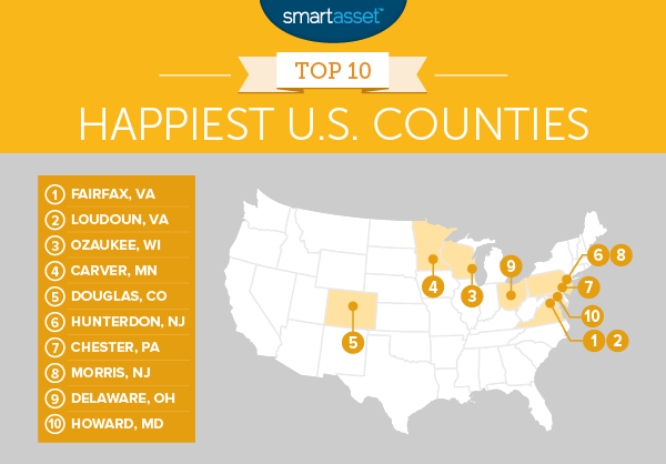 The Happiest Places in the US
