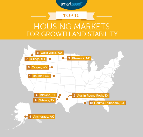 Top 10 Housing Markets for Growth and Stability