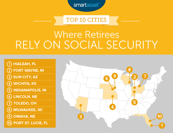 where retirees rely on social security