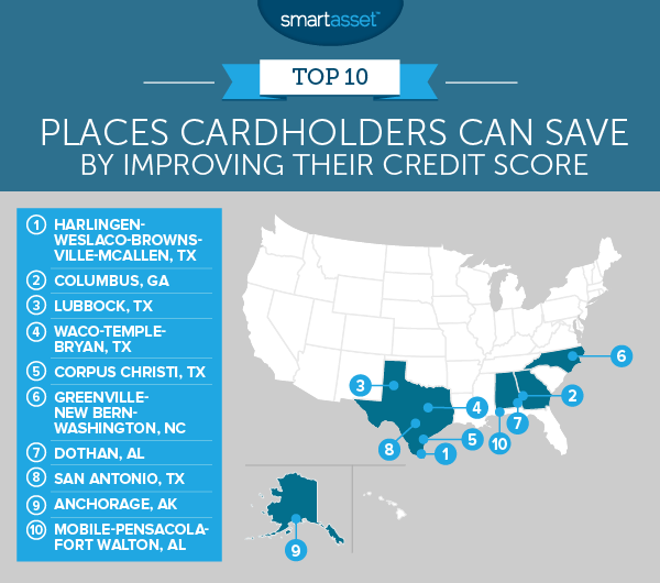 Where Cardholders Can Save the Most by Improving Credit Scores