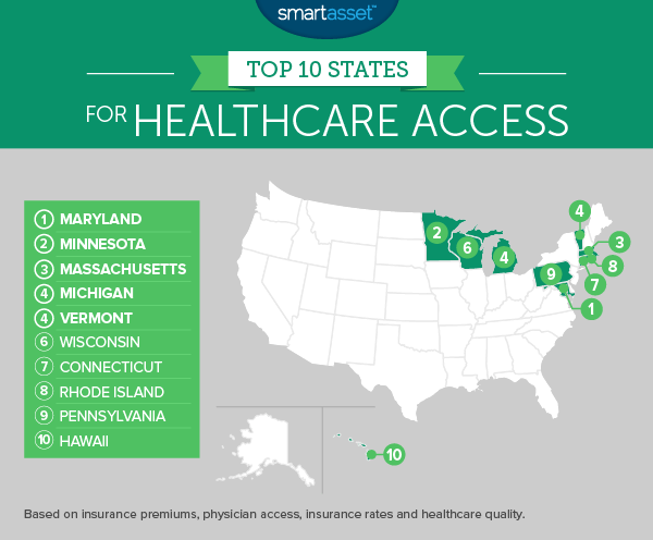 The Top 10 States for Healthcare Access