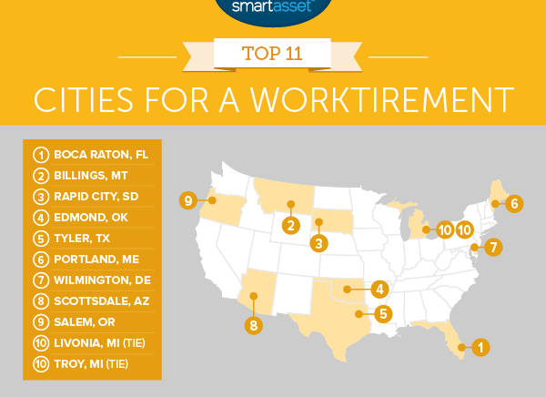 Top Cities for a Worktirement