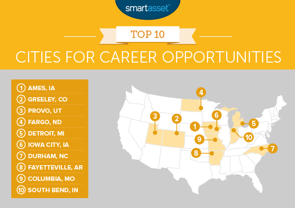 Cities for Career Opportunities