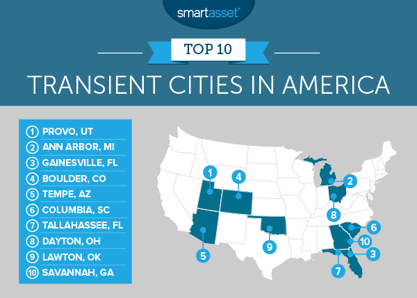 Most Transient Cities in America