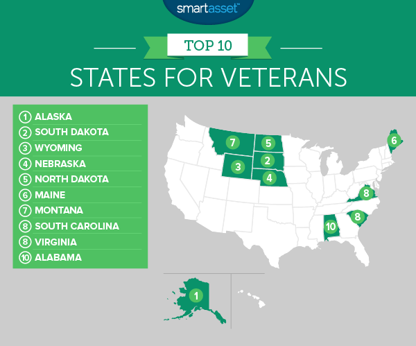 Best States for Veterans