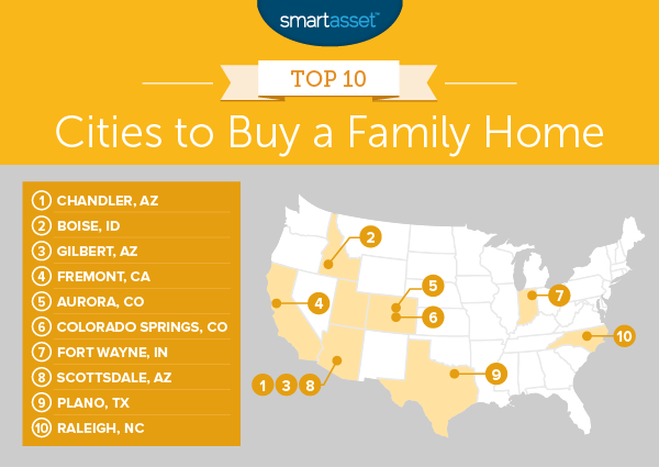 Best Cities to Buy a Home to Raise a Family