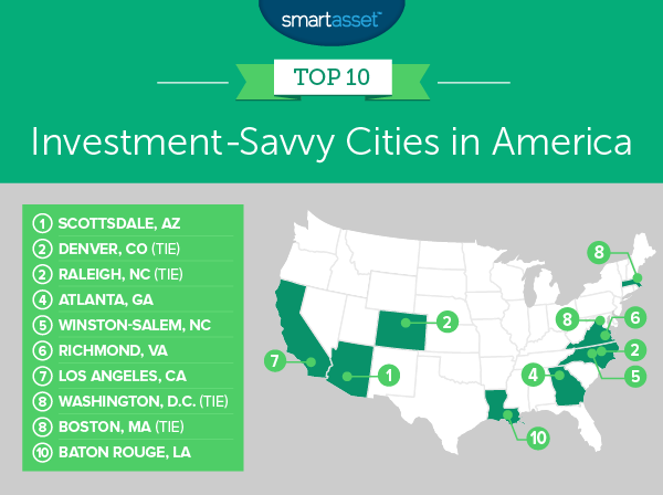 investment-savvy cities in america