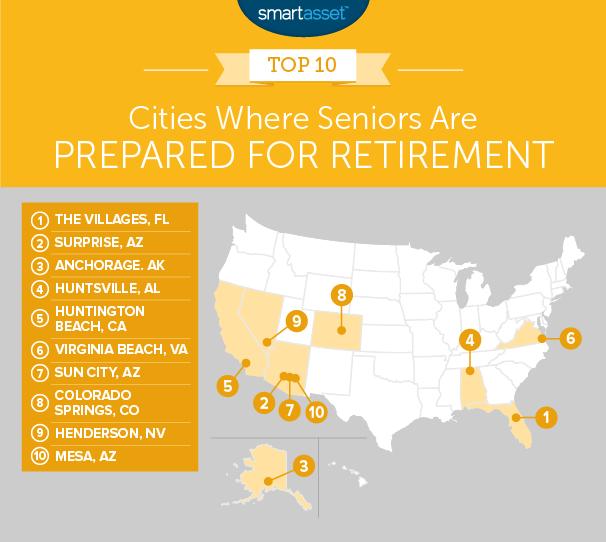 seniors prepared for retirement