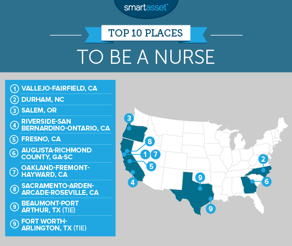 The Best Places to Be a Nurse - 2016 Edition