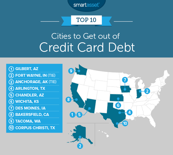 best cities to get out of credit card debt