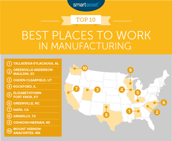 Best Places to Work in Manufacturing