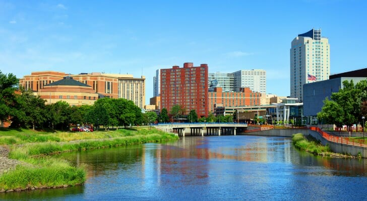 Best Mid Sized Cities In America