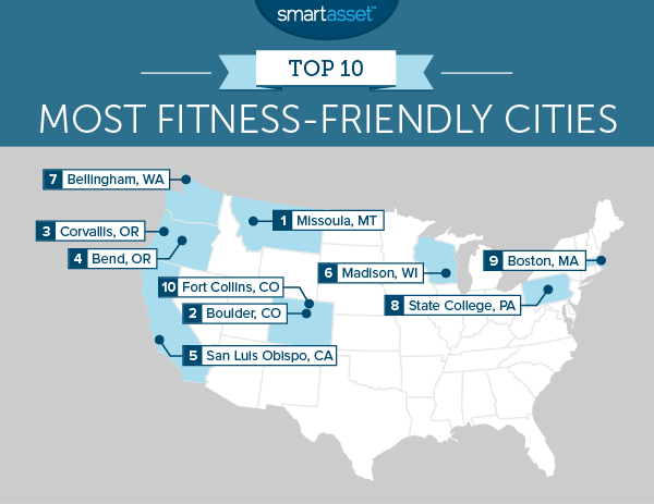The Top 10 Most Fitness-Friendly Cities