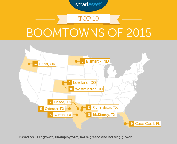The Top 10 Boomtowns of 2015