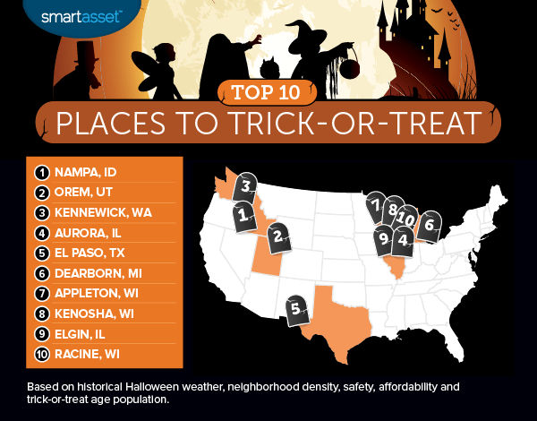 Best Places to Trick-or-Treat
