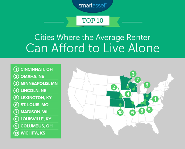 where renters can afford to live alone