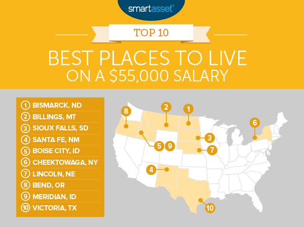Best Places to Live on a $55,000 Salary