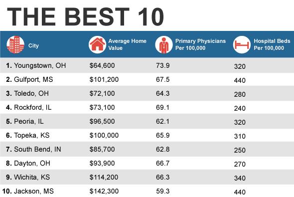 healthcare_best