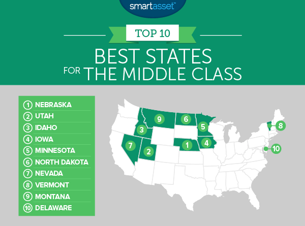 The Top 10 Best States for the Middle Class