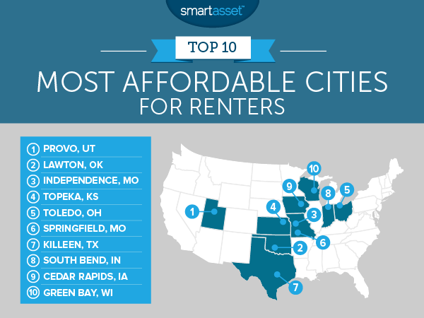 The Most Affordable Cities for Renters