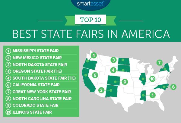 Best State Fairs in America