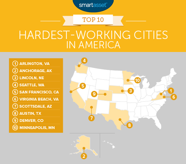 Hardest-Working Cities in America